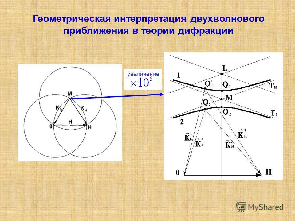 Геометрическая интерпретация двухволнового приближения в теории дифракции увеличение