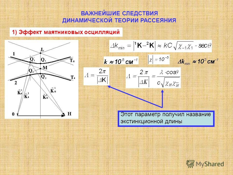 ВАЖНЕЙШИЕ СЛЕДСТВИЯ ДИНАМИЧЕСКОЙ ТЕОРИИ РАССЕЯНИЯ Этот параметр получил название экстинкционной длины 1) Эффект маятниковых осцилляций