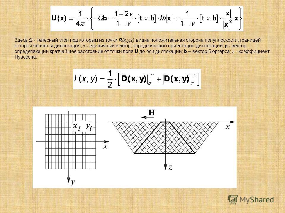 Здесь - телесный угол под которым из точки R(x,y,z) видна положительная сторона полуплоскости, границей которой является дислокация; - единичный вектор, определяющий ориентацию дислокации; - вектор, определяющий кратчайшее расстояние от точки поля U