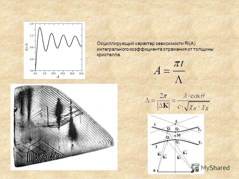 Осциллирующий характер зависимости Ri(A) интегрального коэффициента отражения от толщины кристалла.