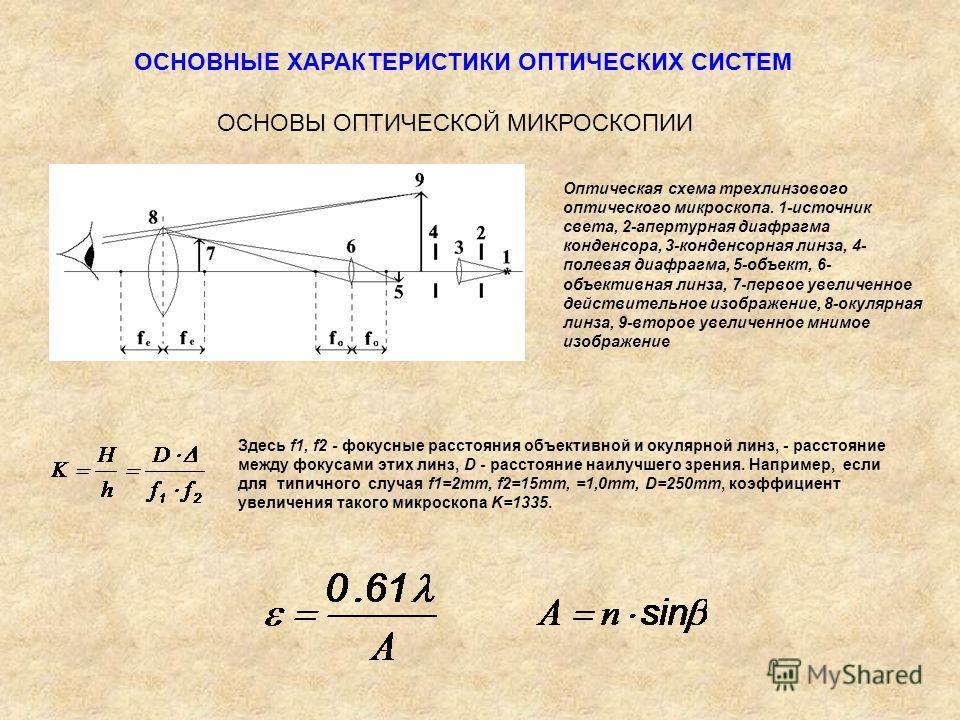 ОСНОВНЫЕ ХАРАКТЕРИСТИКИ ОПТИЧЕСКИХ СИСТЕМ ОСНОВЫ ОПТИЧЕСКОЙ МИКРОСКОПИИ Здесь f1, f2 - фокусные расстояния объективной и окулярной линз, - расстояние между фокусами этих линз, D - расстояние наилучшего зрения. Например, если для типичного случая f1=2