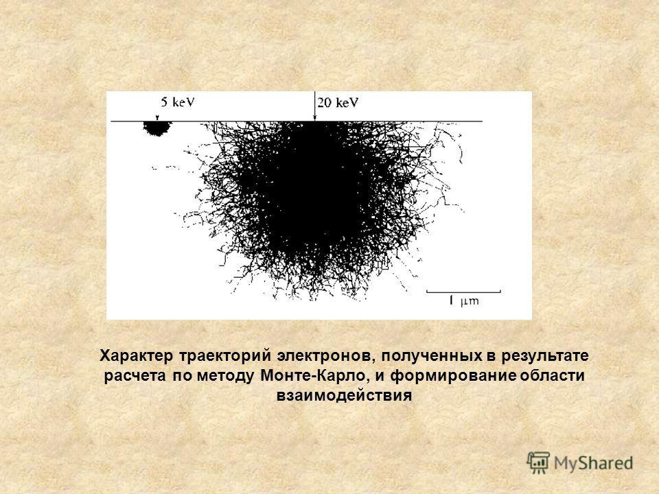 Характер траекторий электронов, полученных в результате расчета по методу Монте-Карло, и формирование области взаимодействия