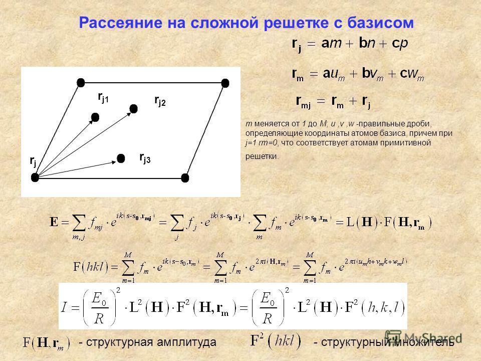 r j1 r j2 r j3 rjrj m меняется от 1 до M; u,v,w -правильные дроби, определяющие координаты атомов базиса, причем при j=1 rm=0, что соответствует атомам примитивной решетки. - структурный множитель- структурная амплитуда Рассеяние на сложной решетке с