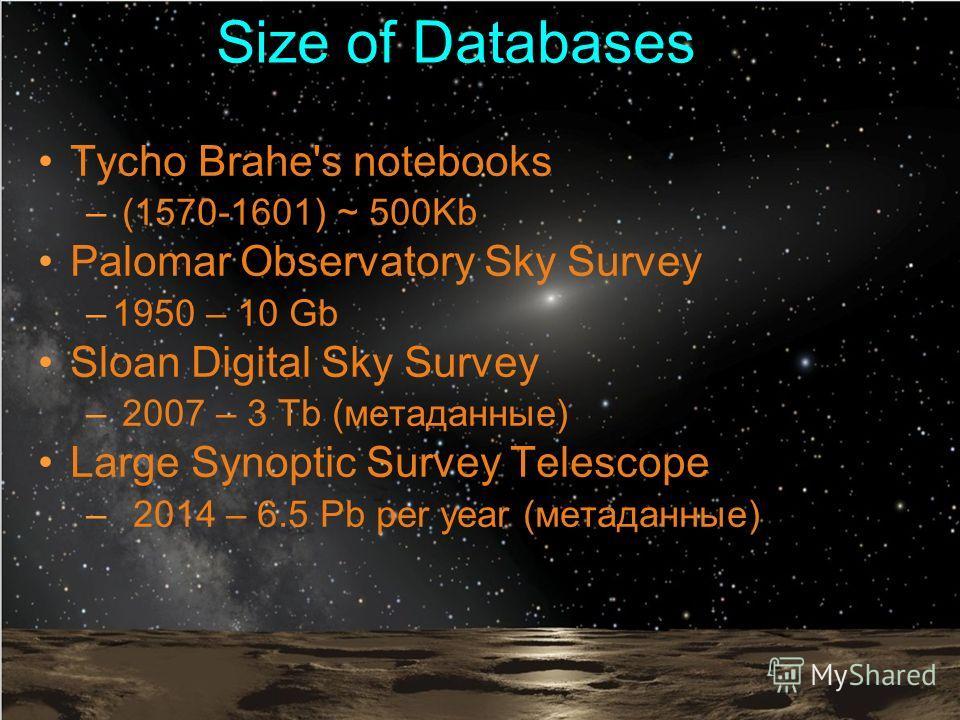 Size of Databases Tycho Brahe's notebooks – (1570-1601) ~ 500Kb Palomar Observatory Sky Survey –1950 – 10 Gb Sloan Digital Sky Survey – 2007 – 3 Tb (метаданные) Large Synoptic Survey Telescope – 2014 – 6.5 Pb per year (метаданные)