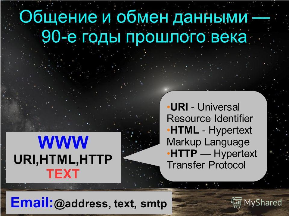 WWW URI,HTML,HTTP TEXT Email: @address, text, smtp Общение и обмен данными 90-е годы прошлого века URI - Universal Resource Identifier HTML - Hypertext Markup Language HTTP Hypertext Transfer Protocol