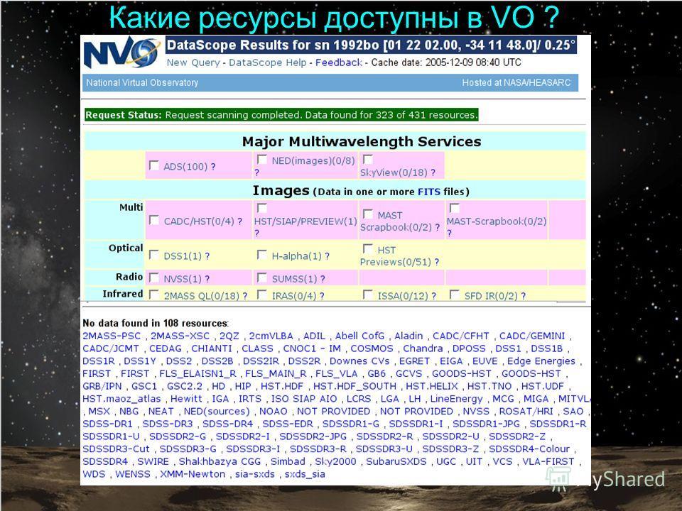 Какие ресурсы доступны в VO ? Практически все крупные архивы данных