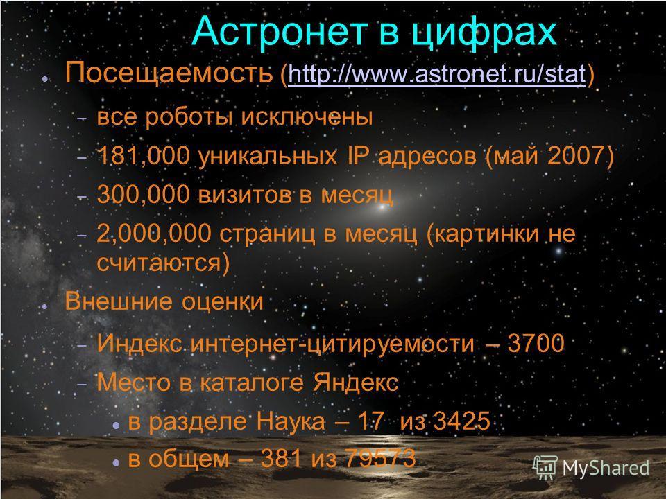 Астронет в цифрах Посещаемость (http://www.astronet.ru/stat)http://www.astronet.ru/stat – все роботы исключены – 181,000 уникальных IP адресов (май 2007) – 300,000 визитов в месяц – 2,000,000 страниц в месяц (картинки не считаются) Внешние оценки – И