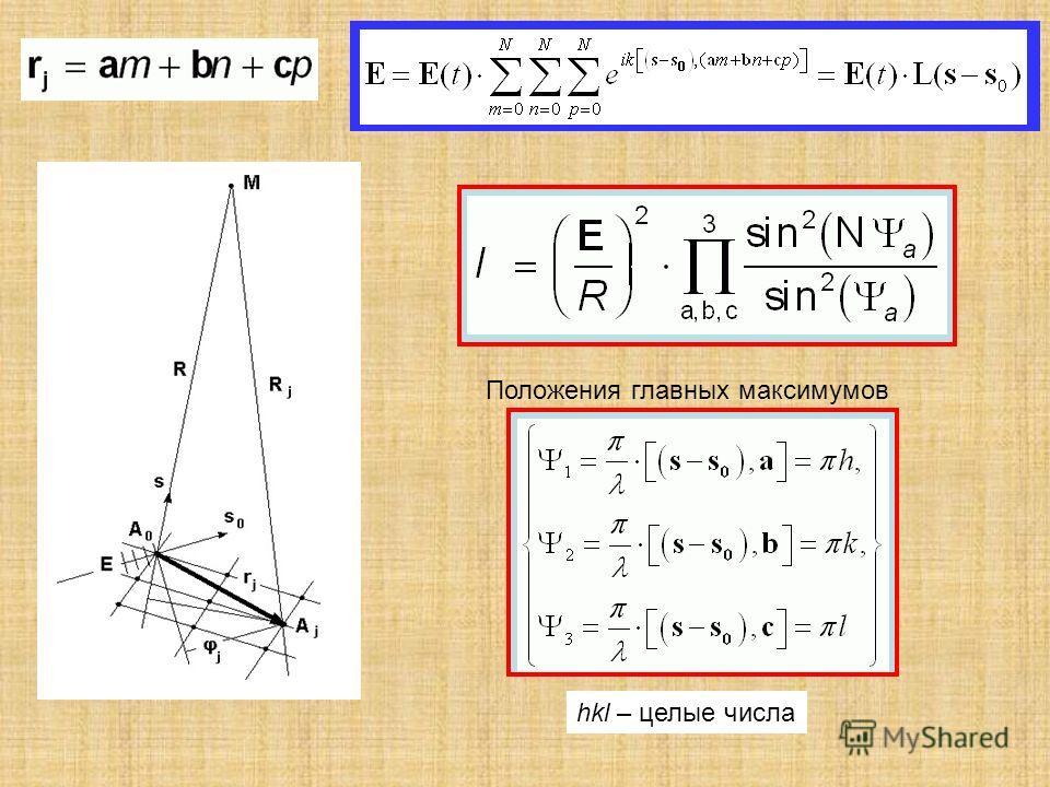 Положения главных максимумов hkl – целые числа