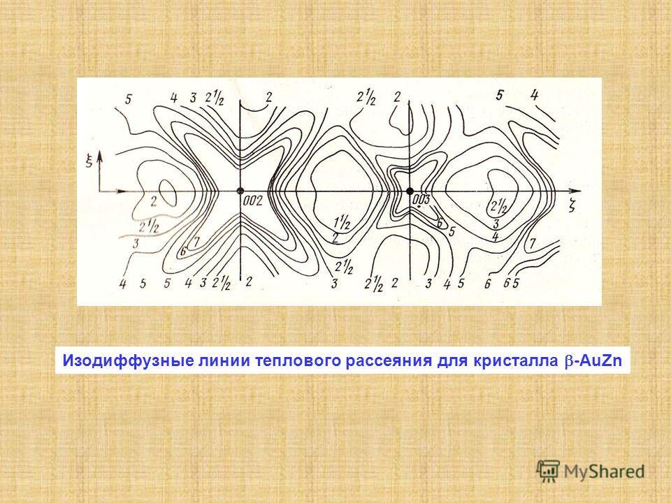 Изодиффузные линии теплового рассеяния для кристалла -AuZn