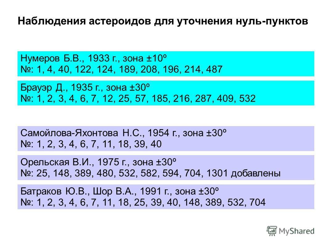 Наблюдения астероидов для уточнения нуль-пунктов План Нумерова, 1933 г., зона ±10º : 1, 4, 40, 122, 124, 189, 208, 196, 214, 487 Нумеров Б.В., 1933 г., зона ±10º : 1, 4, 40, 122, 124, 189, 208, 196, 214, 487 Брауэр Д., 1935 г., зона ±30º : 1, 2, 3, 4