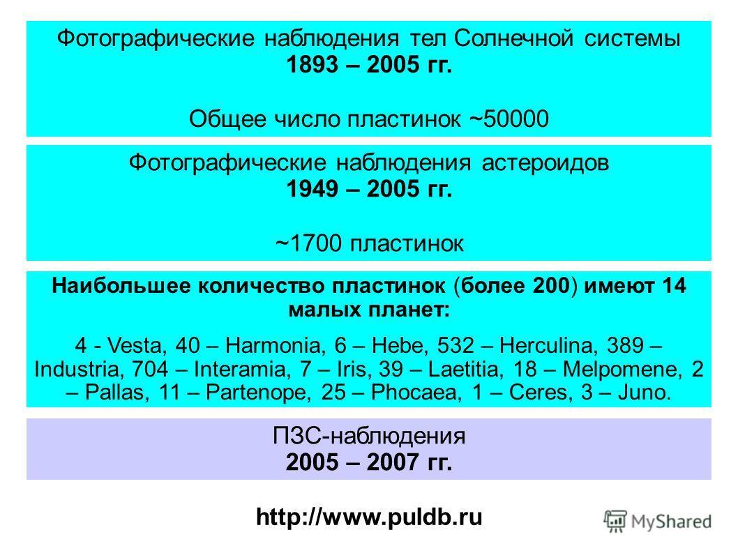 Фотографические наблюдения тел Солнечной системы 1893 – 2005 гг. Общее число пластинок ~50000 ПЗС-наблюдения 2005 – 2007 гг. Фотографические наблюдения астероидов 1949 – 2005 гг. ~1700 пластинок http://www.puldb.ru Наибольшее количество пластинок (бо