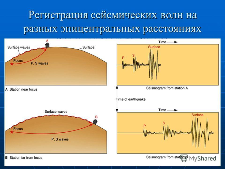 Регистрация сейсмических волн на разных эпицентральных расстояниях