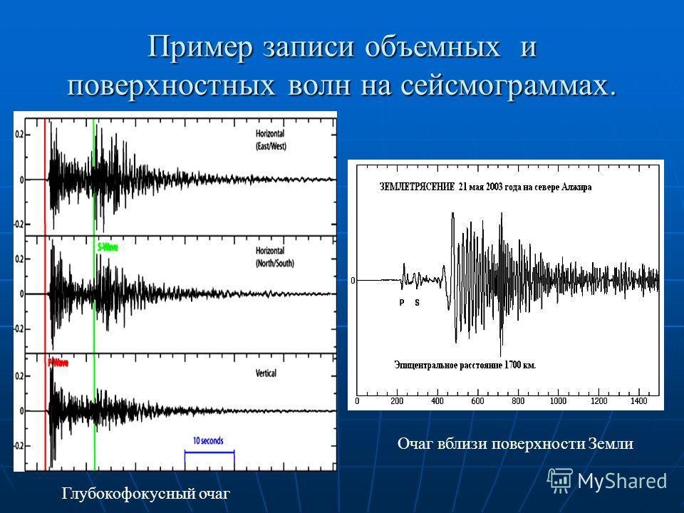 Пример записи объемных и поверхностных волн на сейсмограммах. Глубокофокусный очаг Очаг вблизи поверхности Земли