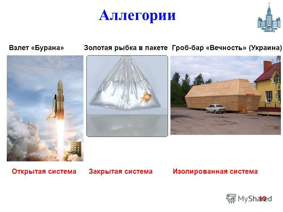 Аллегории 10 Взлет «Бурана» Золотая рыбка в пакете Гроб-бар «Вечность» (Украина) Открытая система Закрытая система Изолированная система