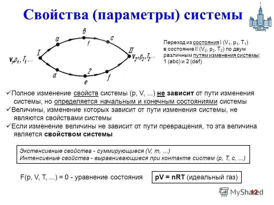 12 Свойства (параметры) системы Экстенсивные свойства - суммирующиеся (V, m,...) Интенсивные свойства - выравнивающиеся при контакте систем (p, T, c,...) F(p, V, T,...) = 0 - уравнение состояния pV = nRT (идеальный газ) Переход из состояния I (V 1, p