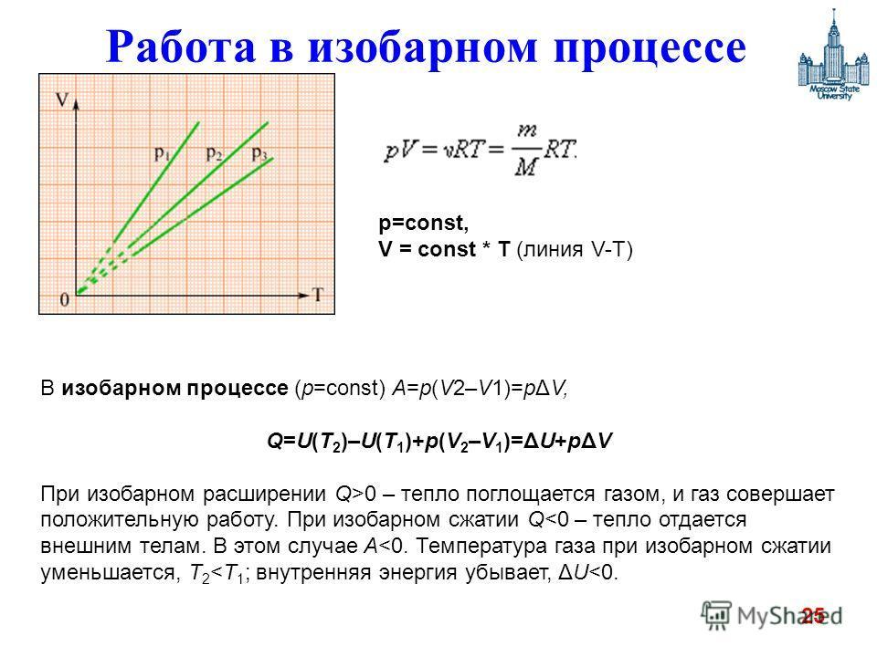 25 Работа в изобарном процессе В изобарном процессе (p=const) A=p(V2–V1)=pΔV, Q=U(T 2 )–U(T 1 )+p(V 2 –V 1 )=ΔU+pΔV При изобарном расширении Q>0 – тепло поглощается газом, и газ совершает положительную работу. При изобарном сжатии Q