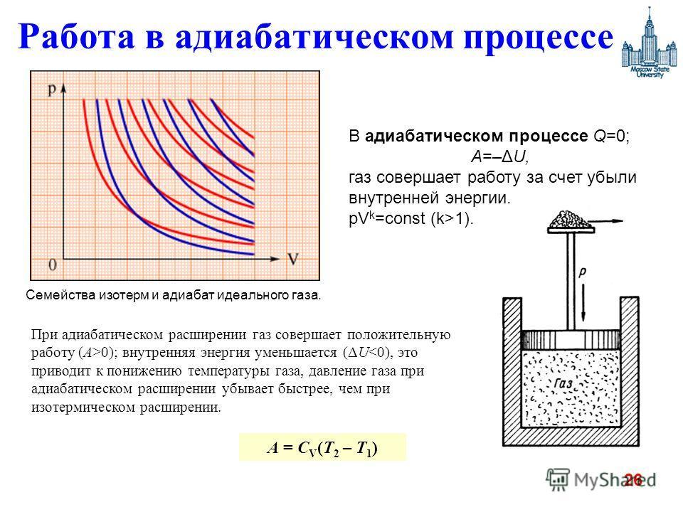 26 Работа в адиабатическом процессе При адиабатическом расширении газ совершает положительную работу (A>0); внутренняя энергия уменьшается (ΔU1).