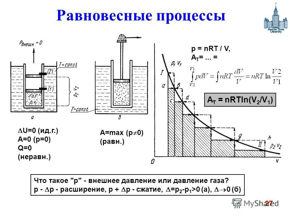 Равновесные процессы 27 Что такое p - внешнее давление или давление газа? p - p - расширение, p + p - сжатие, =p 2 -p 1 >0 (a), 0 (б) U=0 (ид.г.) A=0 (p=0) Q=0 (неравн.) p = nRT / V, A T =... = A=max (p 0) (равн.) A T = nRTln(V 2 /V 1 )