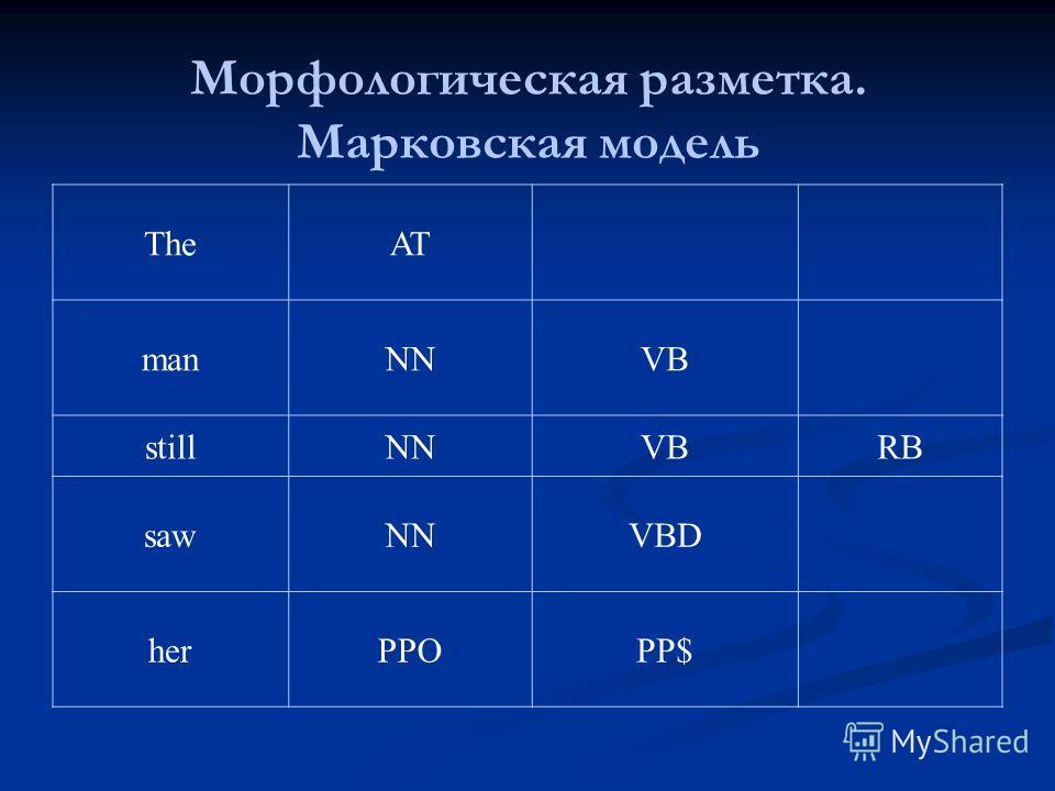 TheAT manNNVB stillNNVBRB sawNNVBD herPPOPP$ Морфологическая разметка. Марковская модель