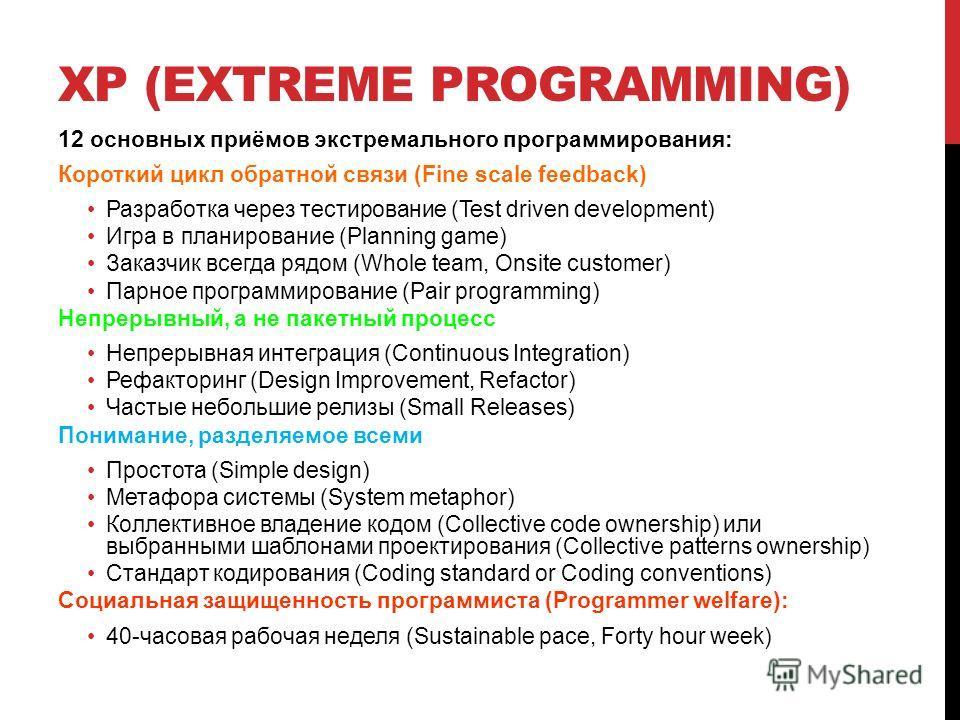 XP (EXTREME PROGRAMMING) 12 основных приёмов экстремального программирования: Короткий цикл обратной связи (Fine scale feedback) Разработка через тестирование (Test driven development) Игра в планирование (Planning game) Заказчик всегда рядом (Whole