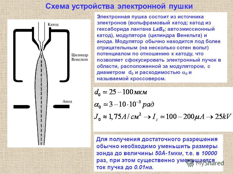Схема устройства электронной пушки Электронная пушка состоит из источника электронов (вольфрамовый катод; катод из гексаборида лантана LaB 6 ; автоэмиссионный катод), модулятора (цилиндра Венельта) и анода. Модулятор обычно находится под более отрица