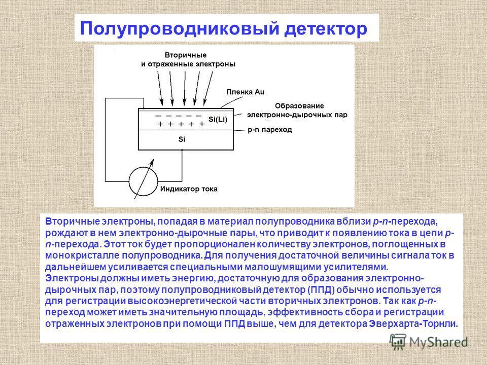 Полупроводниковый детектор Вторичные электроны, попадая в материал полупроводника вблизи p-n-перехода, рождают в нем электронно-дырочные пары, что приводит к появлению тока в цепи p- n-перехода. Этот ток будет пропорционален количеству электронов, по