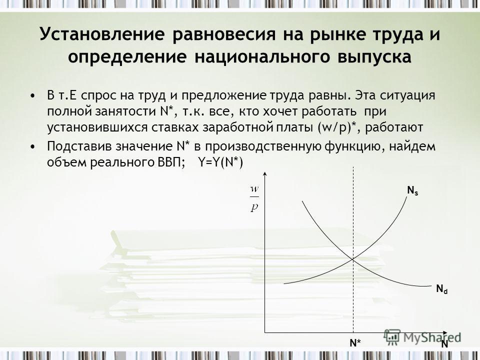 Установление равновесия на рынке труда и определение национального выпуска В т.Е спрос на труд и предложение труда равны. Эта ситуация полной занятости N*, т.к. все, кто хочет работать при установившихся ставках заработной платы (w/p)*, работают Подс