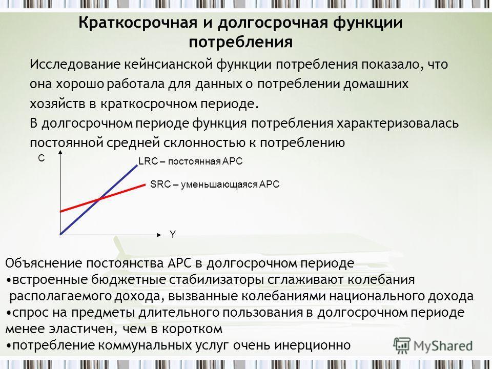 Краткосрочная и долгосрочная функции потребления Исследование кейнсианской функции потребления показало, что она хорошо работала для данных о потреблении домашних хозяйств в краткосрочном периоде. В долгосрочном периоде функция потребления характериз