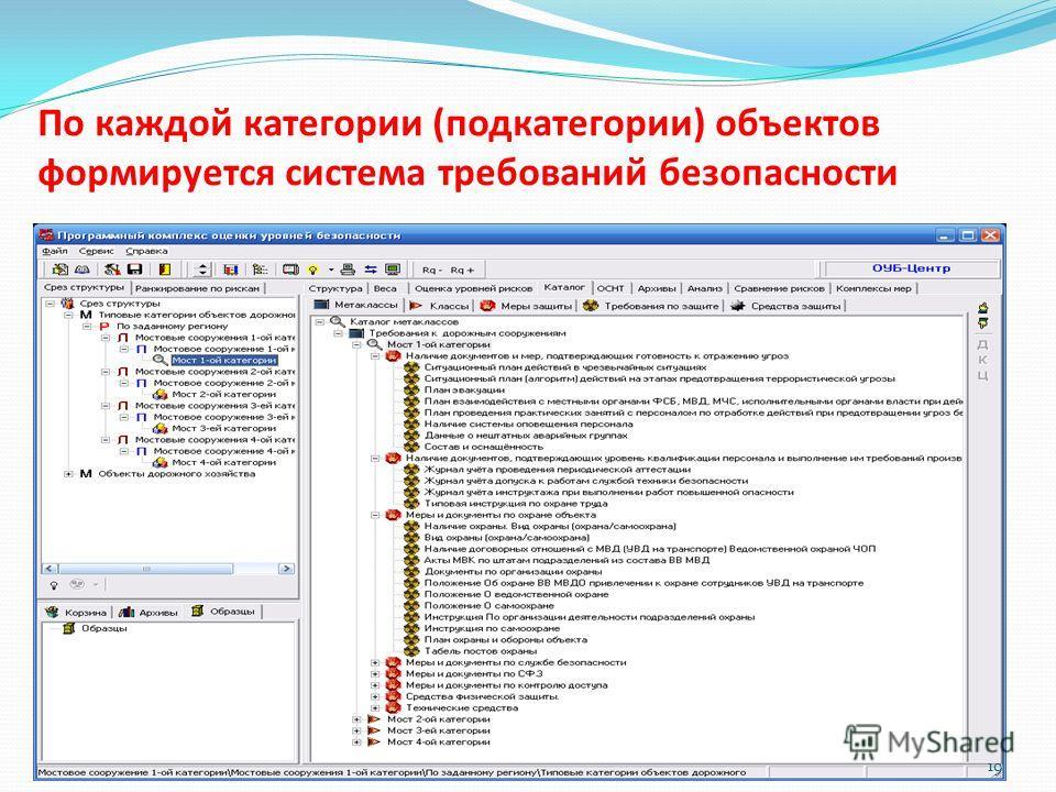 По каждой категории (подкатегории) объектов формируется система требований безопасности 19