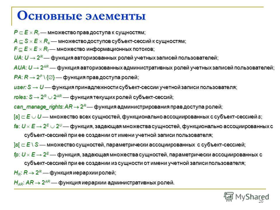 20 Основные элементы P E R r множество прав доступа к сущностям; A S E R a множество доступов субъект-сессий к сущностям; F E E R f множество информационных потоков; UA: U 2 R функция авторизованных ролей учетных записей пользователей; AUA: U 2 AR фу
