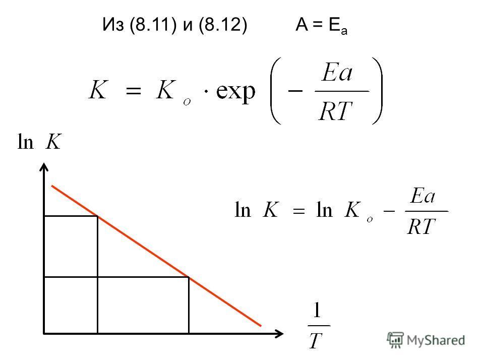 Из (8.11) и (8.12) A = E a