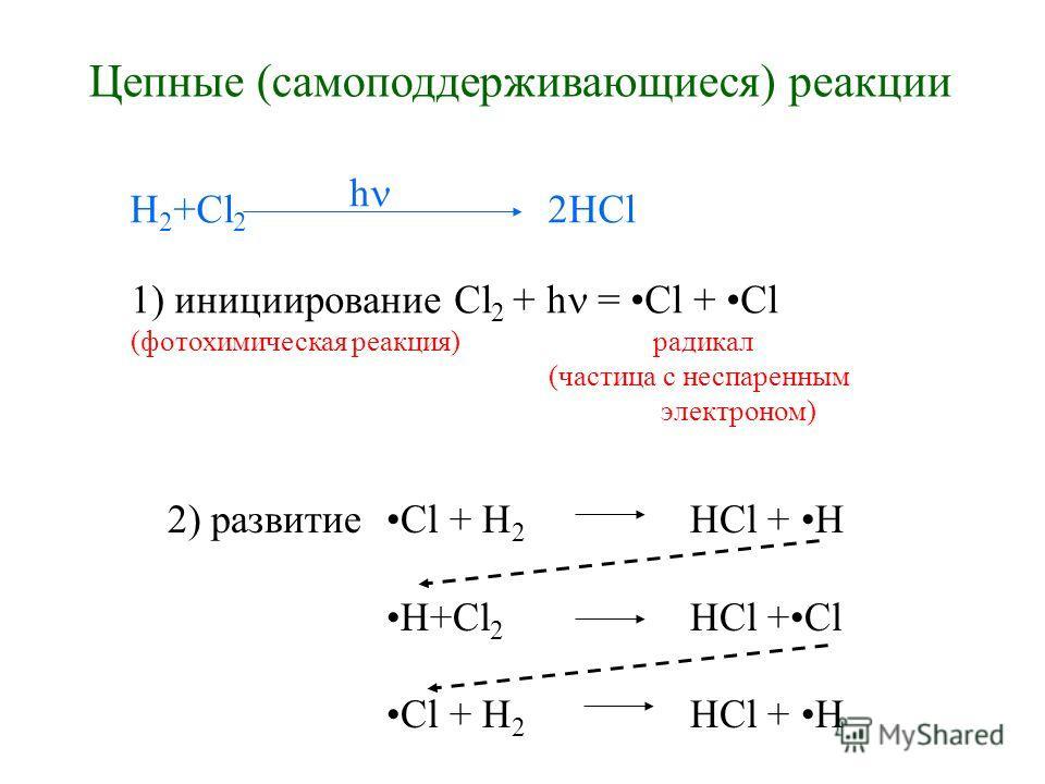 Цепные (самоподдерживающиеся) реакции H 2 +Cl 2 2HCl h 1) инициирование Cl 2 + h = Cl + Cl (фотохимическая реакция) радикал (частица с неспаренным электроном) 2) развитие Cl + H 2 HCl + H H+Cl 2 HCl +Cl Cl + H 2 HCl + H
