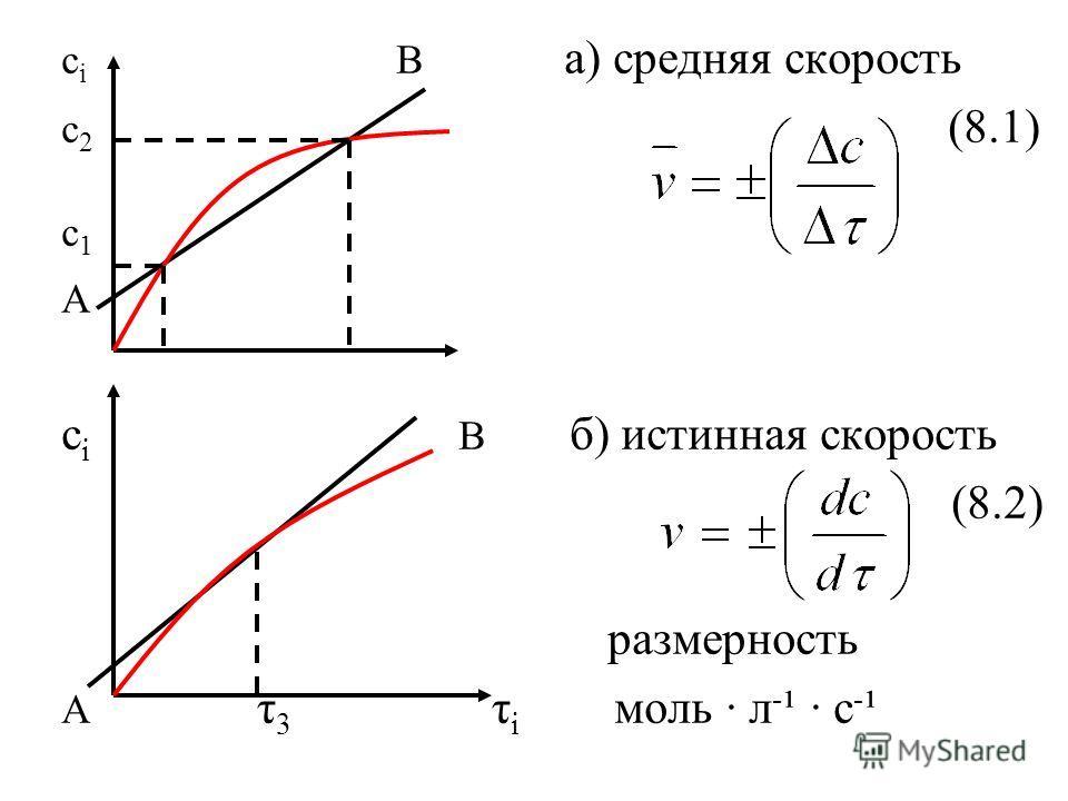 с i В а) средняя скорость с 2 (8.1) с 1 А с i В б) истинная скорость (8.2) размерность А τ 3 τ i моль · л - ¹ · с - ¹