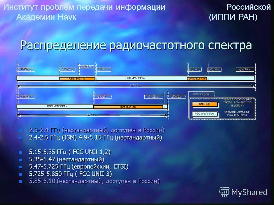 Институт проблем передачи информации Российской Академии Наук (ИППИ РАН) Распределение радиочастотного спектра n 2.3-2.4 ГГц (нестандартный, доступен в России) n 2.4-2.5 ГГц (ISM) 4.9-5.15 ГГц (нестандартный) n 5.15-5.35 ГГц ( FCC UNII 1,2) n 5.35-5.