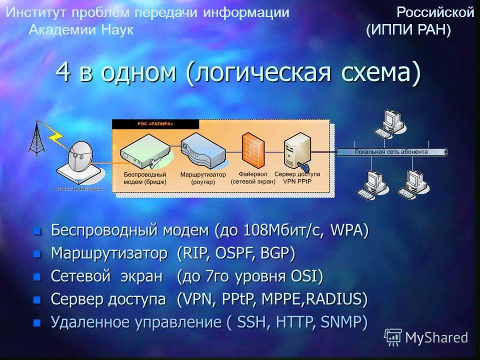 Институт проблем передачи информации Российской Академии Наук (ИППИ РАН) 4 в одном (логическая схема) n Беспроводный модем (до 108Мбит/c, WPA) n Маршрутизатор (RIP, OSPF, BGP) n Сетевой экран (до 7го уровня OSI) n Сервер доступа (VPN, PPtP, MPPE,RADI