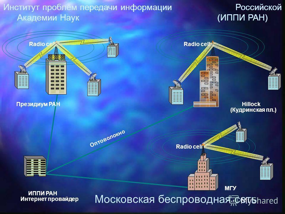 Институт проблем передачи информации Российской Академии Наук (ИППИ РАН) Московская беспроводная сеть