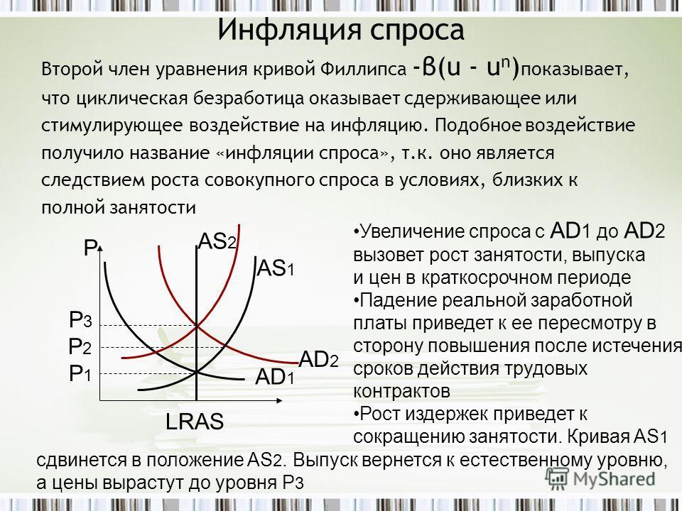 Инфляция спроса Второй член уравнения кривой Филлипса β(u - u n ) показывает, что циклическая безработица оказывает сдерживающее или стимулирующее воздействие на инфляцию. Подобное воздействие получило название «инфляции спроса», т.к. оно является сл
