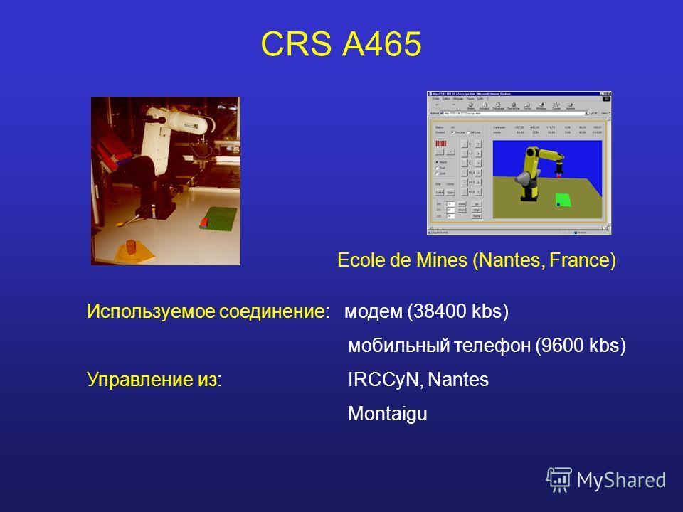 CRS A465 Используемое соединение: модем (38400 kbs) мобильный телефон (9600 kbs) Управление из: IRCCyN, Nantes Montaigu Ecole de Mines (Nantes, France)