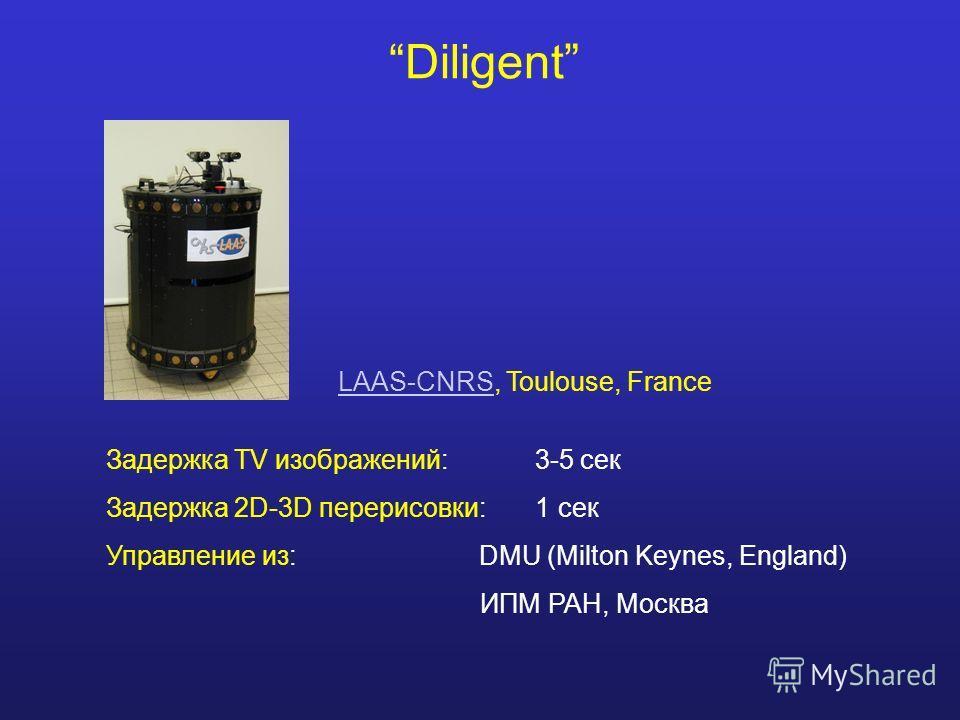 Diligent Задержка TV изображений: 3-5 сек Задержка 2D-3D перерисовки: 1 сек Управление из: DMU (Milton Keynes, England) ИПМ РАН, Москва LAAS-CNRSLAAS-CNRS, Toulouse, France