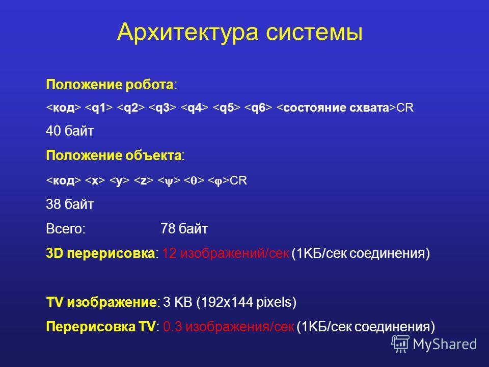 Архитектура системы Положение робота: CR 40 байт Положение объекта: CR 38 байт Всего: 78 байт 3D перерисовка: 12 изображений/сек (1KБ/сек соединения) TV изображение: 3 KB (192x144 pixels) Перерисовка TV: 0.3 изображения/сек (1KБ/сек соединения)