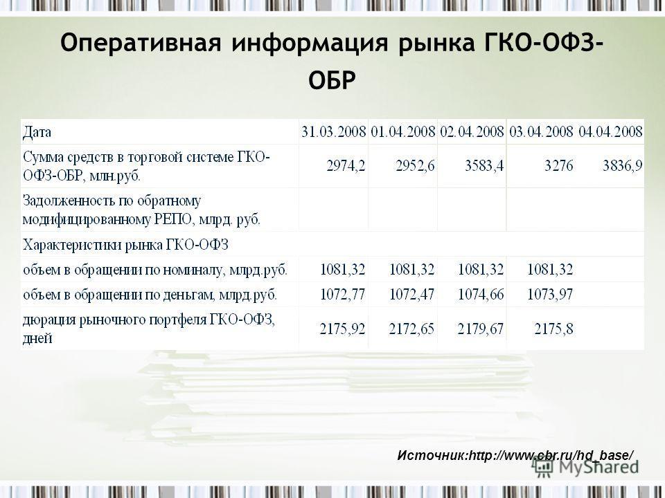 Оперативная информация рынка ГКО-ОФЗ- ОБР Источник:http://www.cbr.ru/hd_base/