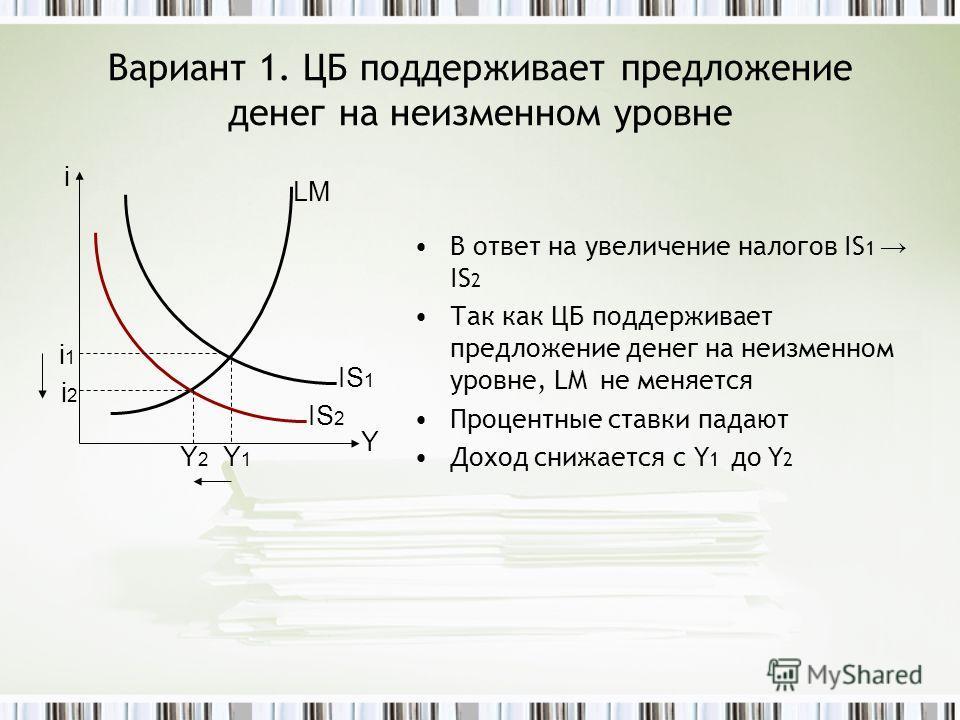 Вариант 1. ЦБ поддерживает предложение денег на неизменном уровне В ответ на увеличение налогов IS 1 IS 2 Так как ЦБ поддерживает предложение денег на неизменном уровне, LM не меняется Процентные ставки падают Доход снижается с Y 1 до Y 2 i Y LM IS 1