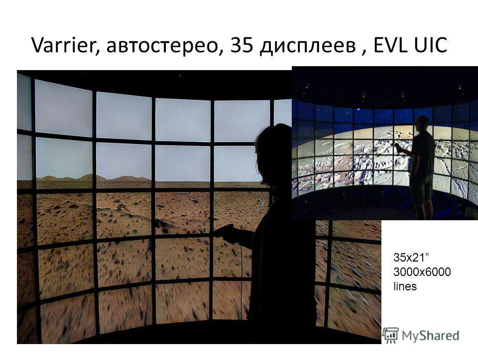 Varrier, автостерео, 35 дисплеев, EVL UIC 35x21 3000x6000 lines