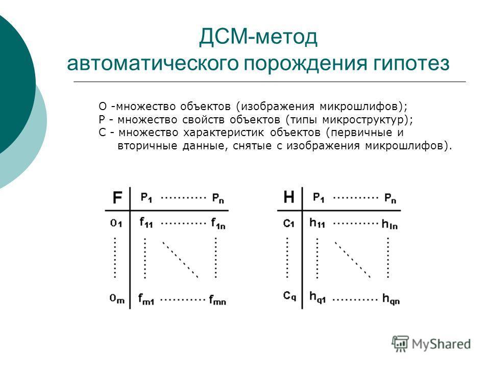 ДСМ-метод автоматического порождения гипотез O -множество объектов (изображения микрошлифов); P - множество свойств объектов (типы микроструктур); C - множество характеристик объектов (первичные и вторичные данные, снятые с изображения микрошлифов).