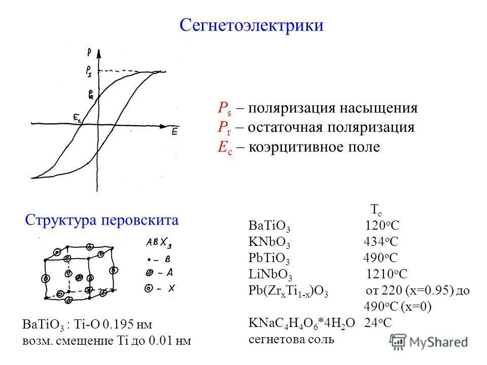 Сегнетоэлектрики P s – поляризация насыщения P r – остаточная поляризация E c – коэрцитивное поле Структура перовскита BaTiO 3 : Ti-O 0.195 нм возм. смещение Ti до 0.01 нм T c BaTiO 3 120 o C KNbO 3 434 o C PbTiO 3 490 o C LiNbO 3 1210 o C Pb(Zr x Ti