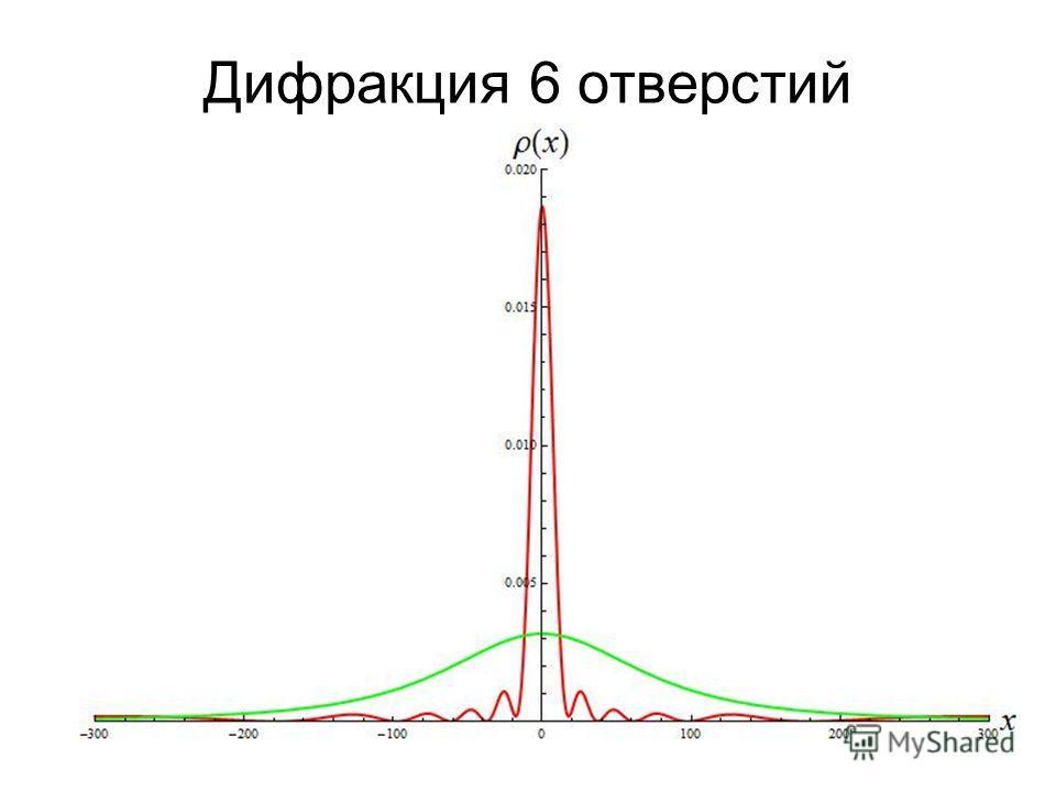 Дифракция 6 отверстий