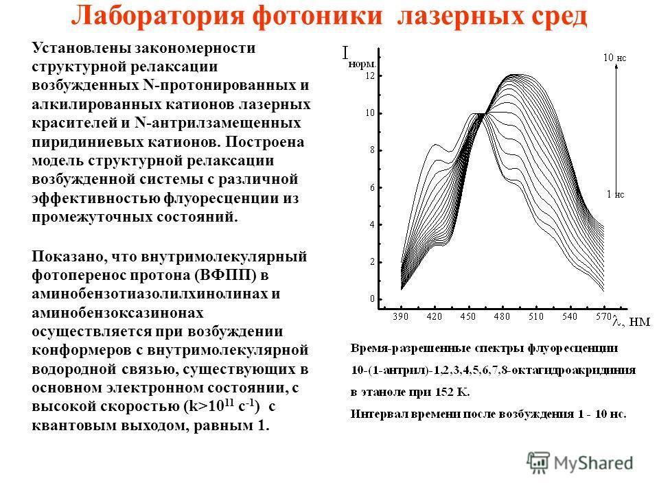 Лаборатория фотоники лазерных сред Установлены закономерности структурной релаксации возбужденных N-протонированных и алкилированных катионов лазерных красителей и N-антрилзамещенных пиридиниевых катионов. Построена модель структурной релаксации возб