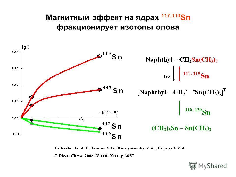 Магнитный эффект на ядрах 117,119 Sn фракционирует изотопы олова