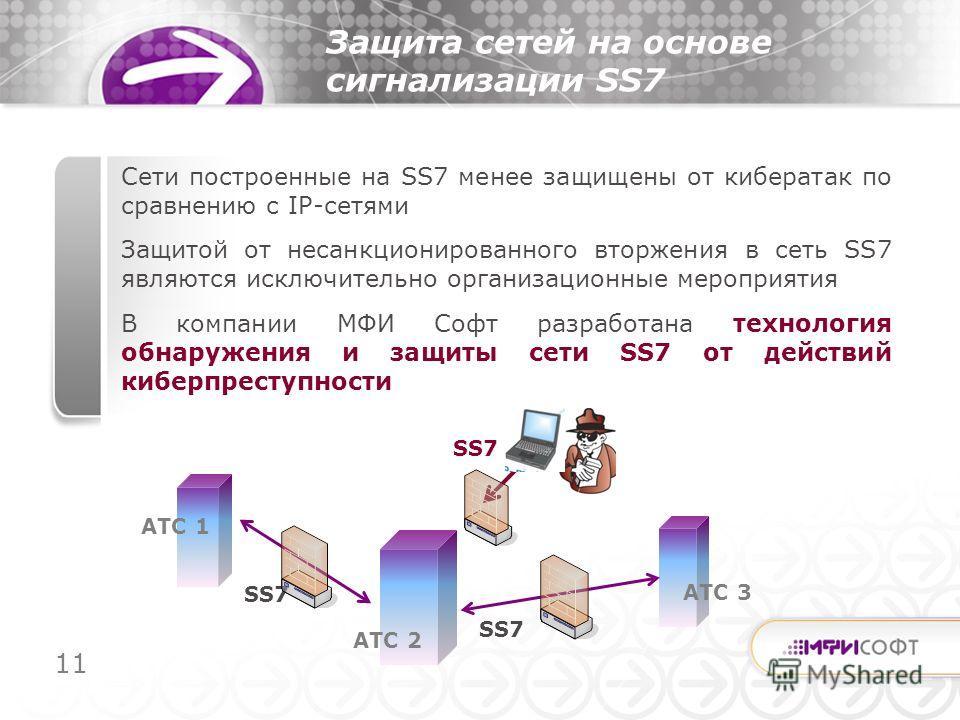 11 Защита сетей на основе сигнализации SS7 Сети построенные на SS7 менее защищены от кибератак по сравнению с IP-сетями Защитой от несанкционированного вторжения в сеть SS7 являются исключительно организационные мероприятия В компании МФИ Софт разраб