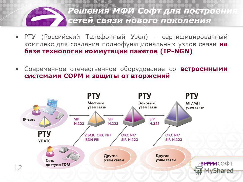 Решения МФИ Софт для построения сетей связи нового поколения 12 РТУ (Российский Телефонный Узел) - сертифицированный комплекс для создания полнофункциональных узлов связи на базе технологии коммутации пакетов (IP-NGN) Современное отечественное оборуд